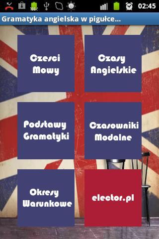 Photo of Angielski gramatyka – przydatna dla uczniów