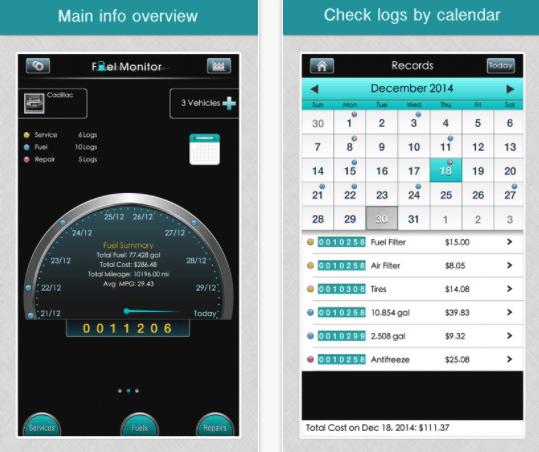 Photo of Kontrola wydatków z Fuel Monitor